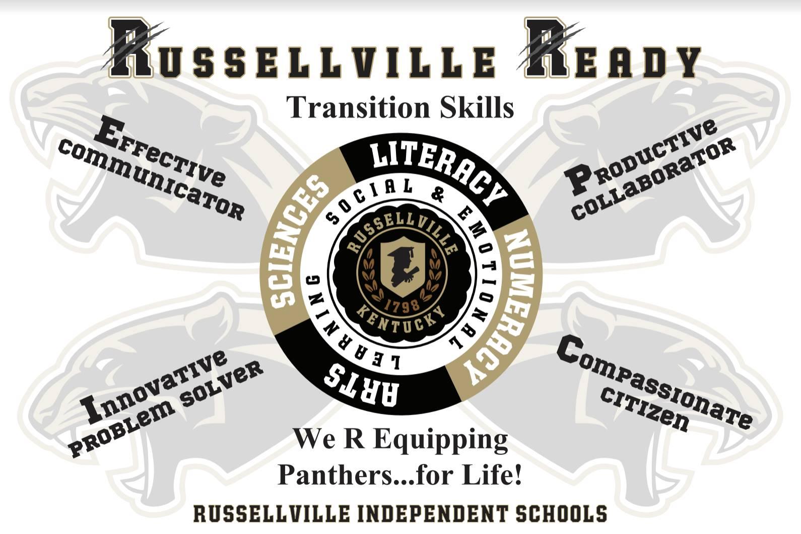 Transition Skills